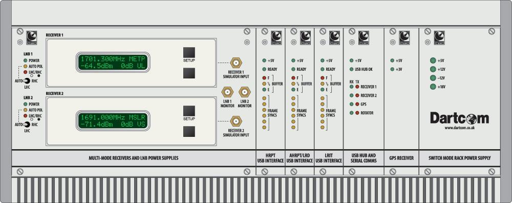 オプションの追加のLRD-100デジタルマルチモードレシーバーとLRIT USBインターフェースモジュールを備えたレシーバーラック